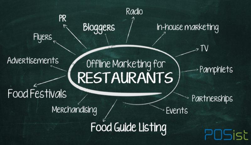 9 Offline Marketing Strategies for Restaurants That You Should Not Miss