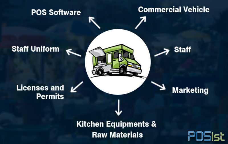 A Complete Guide On How To Open A Food Truck In India | The