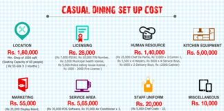 how to start casual dining restaurant