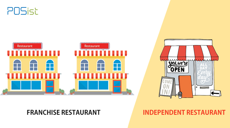 Franchise Restaurants Vs Independent Restaurants- Which is the Better Route?