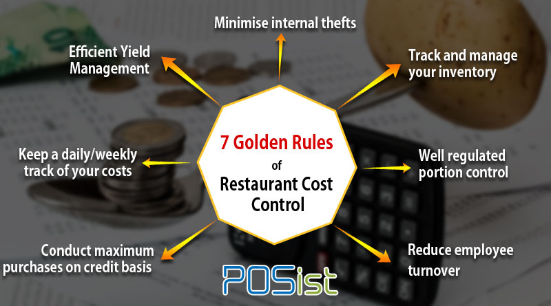 7 Golden Rules of Restaurant Cost Control
