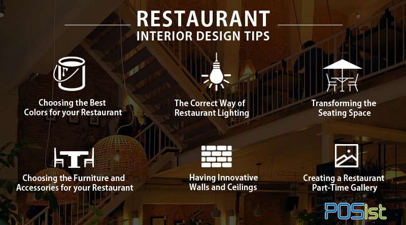 Restaurant Interior Design Tips To Increase Your Customer Trial Base