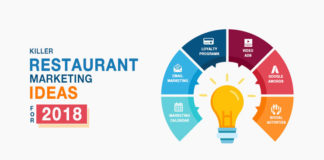 Restaurant Marketing Plan For 2018 That You Can Implement Right Away!