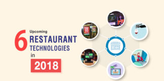 Upcoming Restaurant Technology Trends to Look Out For in 2018