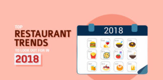 Upcoming Restaurant Trends That Will Shape The Industry In 2018!