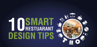 Restaurant Design Ideas That You Can Implement Right Away