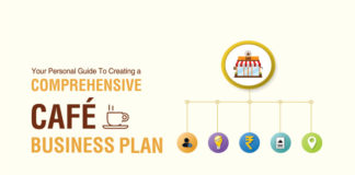 Your Go-to Guide To Creating An Impactful Cafe Business Plan