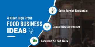 Top High Profit Food Business Ideas for Your 1st (Or Next) Restaurant Venture