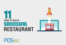 How To Start A Restaurant: The Ultimate Checklist