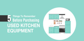 Purchasing Used Restaurant Kitchen Equipment? Use These Tips to Buy Only the Best