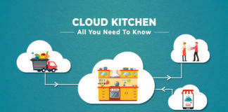 Cloud Kitchen Restaurants Decoded: All You Need to Know About Cloud and Delivery Kitchens