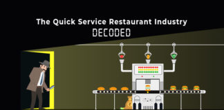The Inside Out of the Quick Service Restaurant (QSR) Industry in India