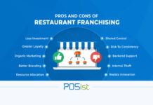 The Pros and Cons of Restaurant Franchising: What You Need to Know