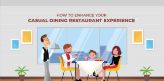 Make Your Casual Dining Restaurant a Success with these Tips!