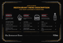 Master The Art Of Writing Restaurant Menu Descriptions That Tempt Customers To Order More