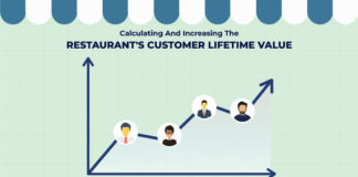 How To Calculate Your Restaurant Customer Lifetime Value