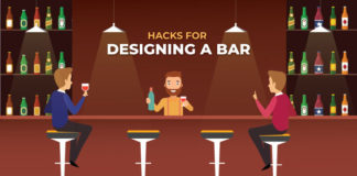 Employ These Bar Design Tips To Attract More Customers To Your Restro-Bar In Singapore