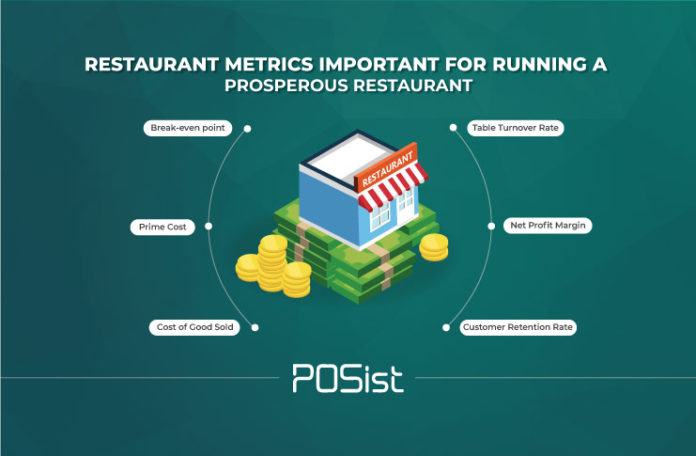 Top Restaurant Metrics To Calculate And Track For A Profitable Restaurant Business