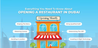 Opening A Restaurant In Dubai? Here's What You Need To Know