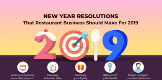 New Year Resolutions That You Should Be Making For Your Restaurant Business In 2019