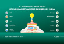How To Open A Restaurant In India - Your Go-to Resource