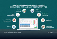 How A Smart Restaurant POS Provides Complete Restaurant Management