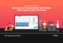 Need for a Restaurant Management Software for your cloud kitchen