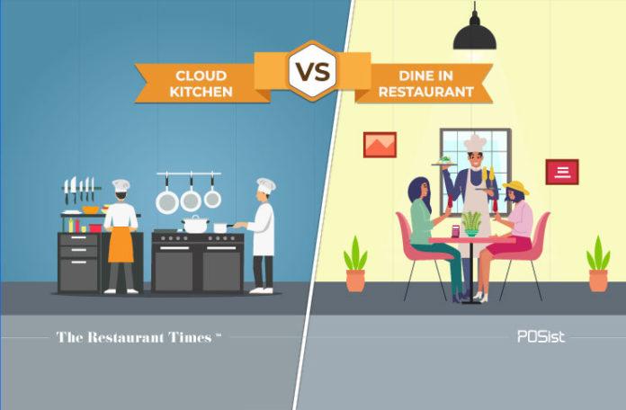 Cloud kitchen vs dine-in restaurant