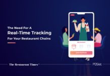 The Complete Guide to Partnering With Online Food Ordering