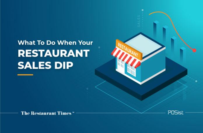 Restaurant sales dip