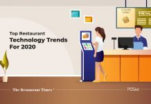 restaurant technology trends 2020