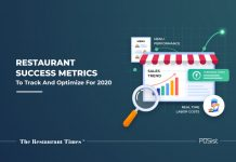restaurant success metrics