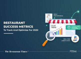restaurant success metrics