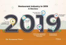 Year in Review- restaurant industry 2019