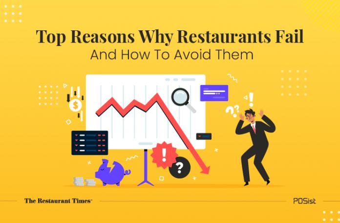 restaurant-industry-UAE