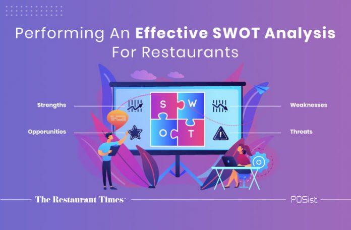 SWOT Analysis For Restaurants