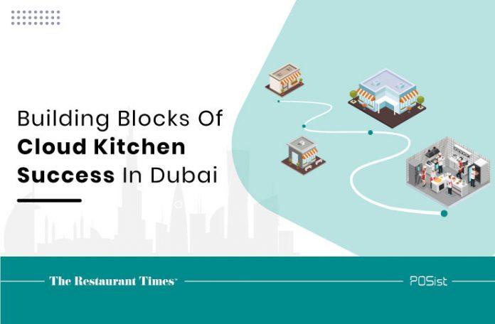 Cloud Kitchens Dubai