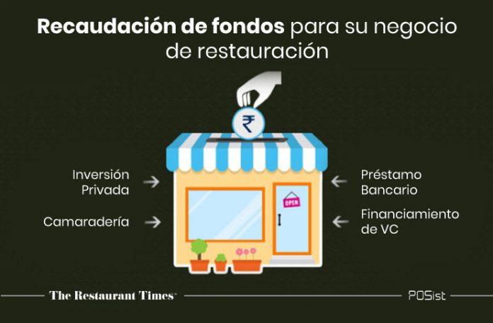 Recaudación-de-fondos-para-su-negocio-de-restauración